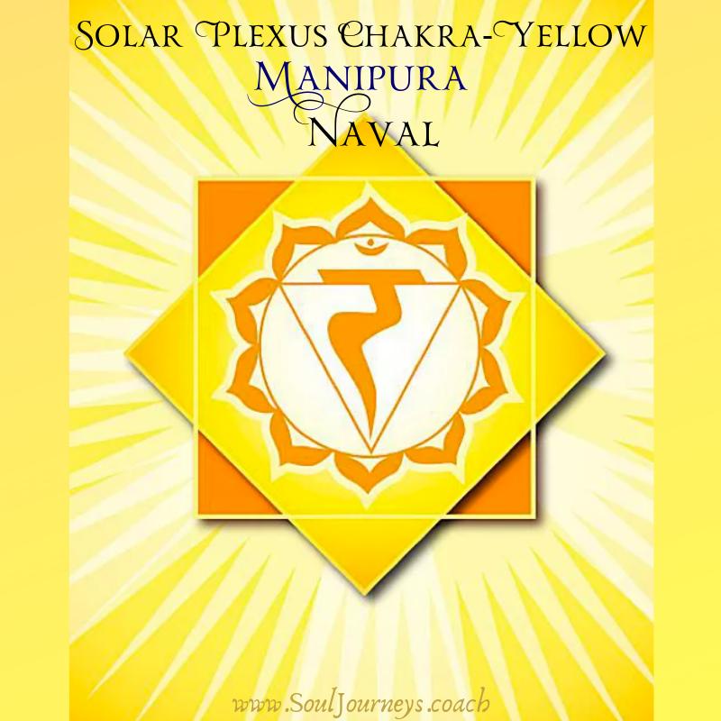 Third Chakra - The Manipura