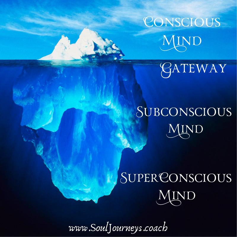 Hypnotherapy Iceberg Model